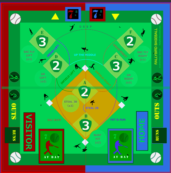 April 2018 Update on Progress: Rallybird Baseball Board Game